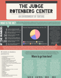 detailed infographic on JRC. full caption in text on page.